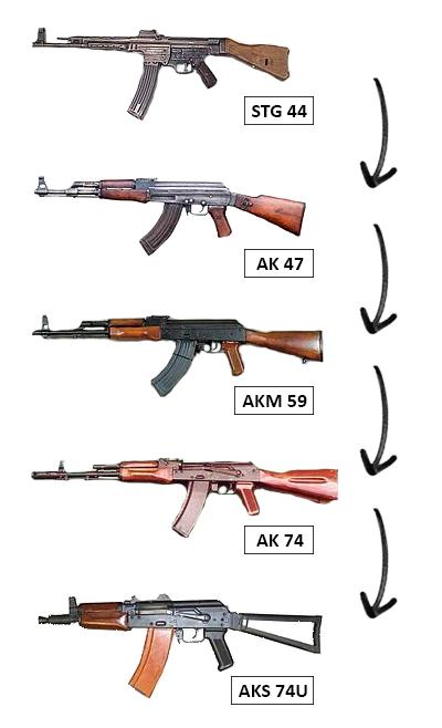 Trafic d'armes, l'étude des filières est une démarche majeure dans la compréhension des crises géopolitiques