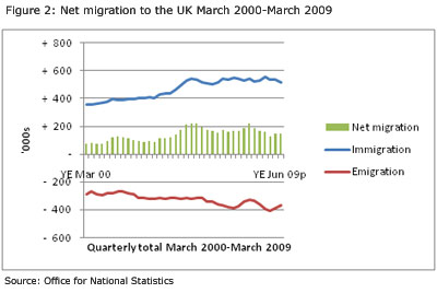 multiculturalism and the benefits of migration Benefits of migration to the united kingdom the first quote points to   distinguishes between 'weak' multiculturalism – in which cultural diversity is  recognized.