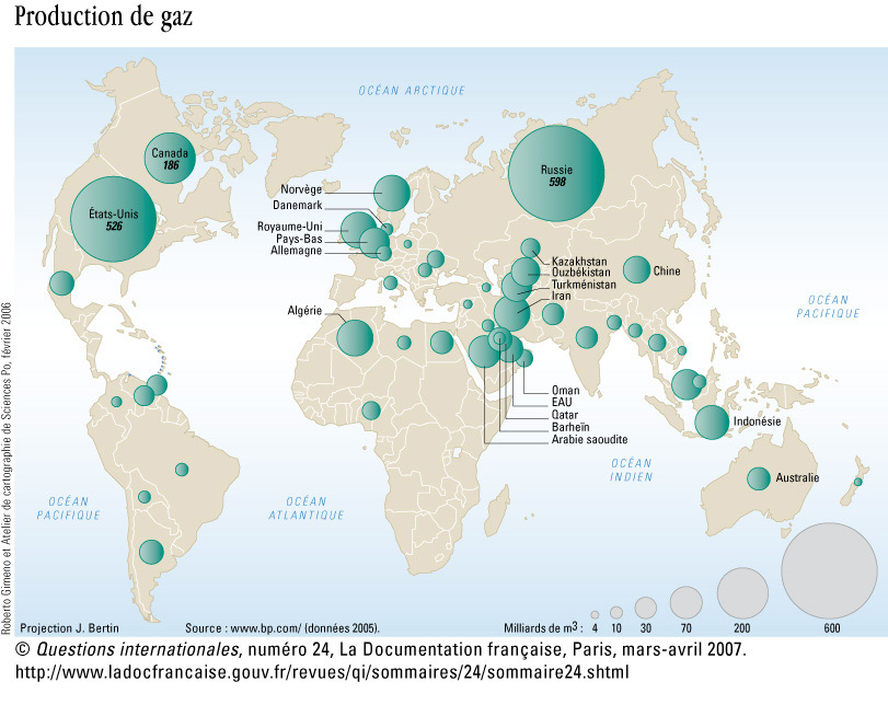 Production de gaz dans le monde for Gaz naturel dans le monde