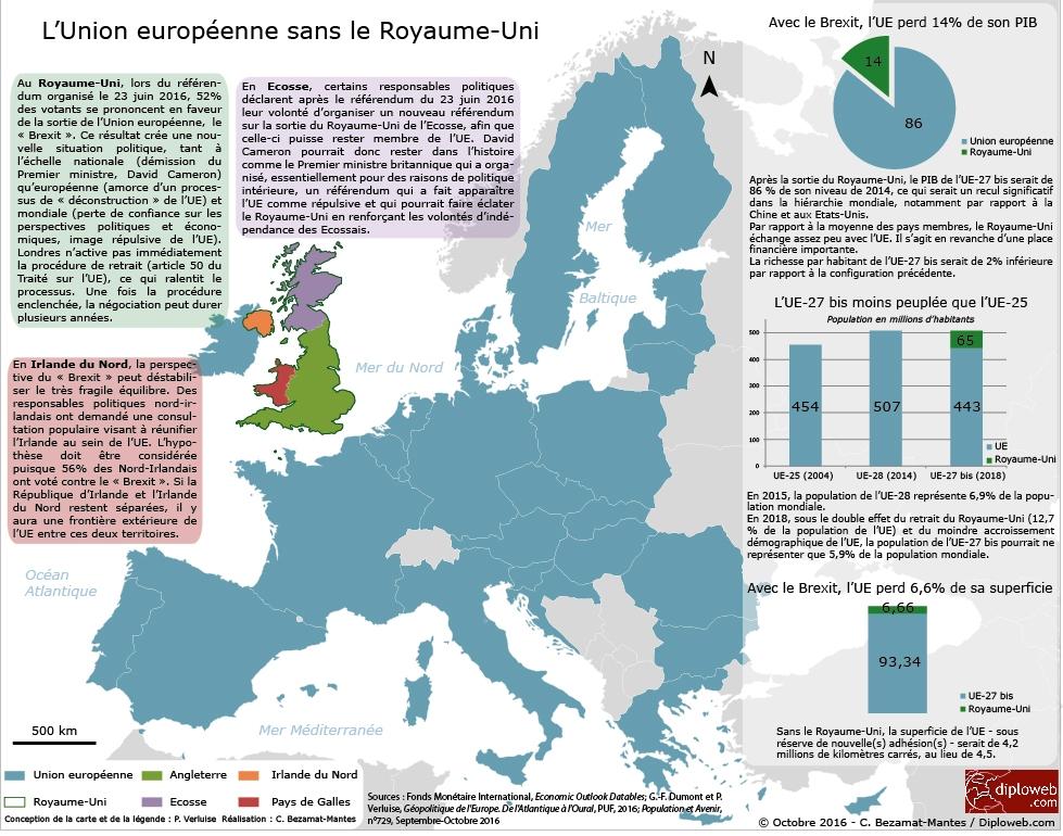 Carte Angleterre Europe.Union Europeenne Diploweb Com Geopolitique Strategie
