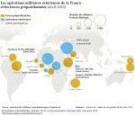 Les opérations militaires extérieures de la France et les forces prépositionnées (avril 2015)